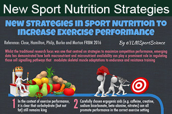 New Sport Nutrition Strategies